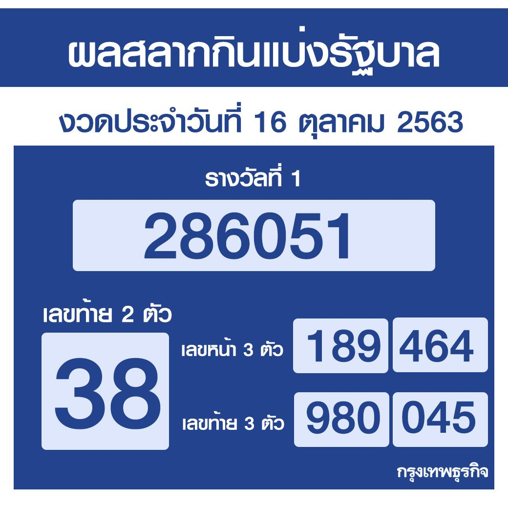 160283852094