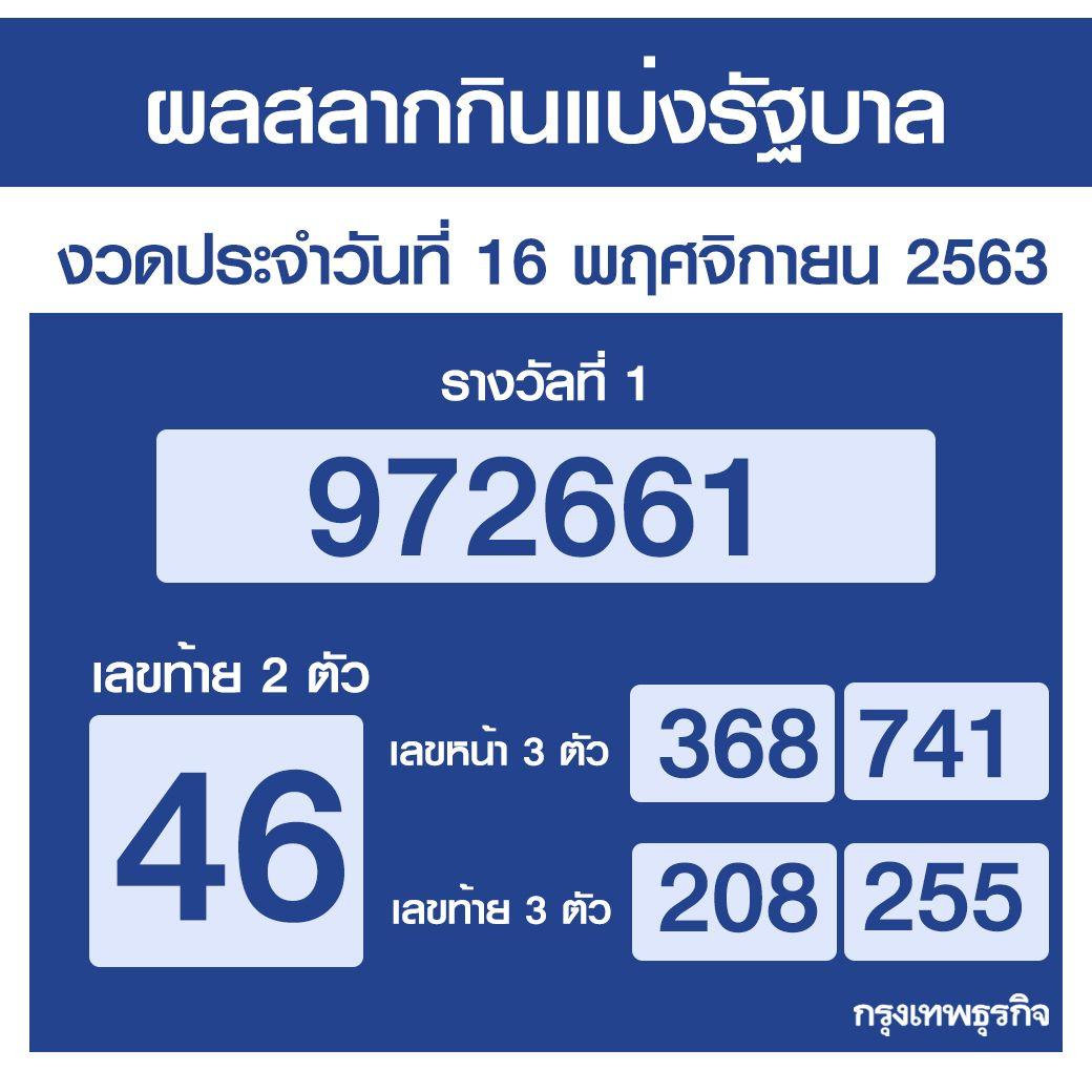 160551696712