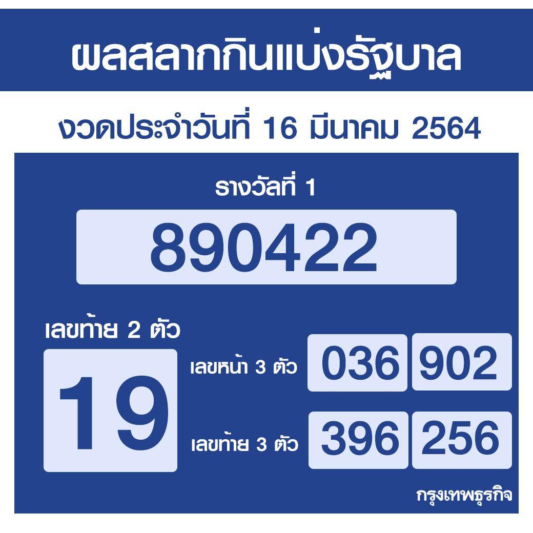 161588492045
