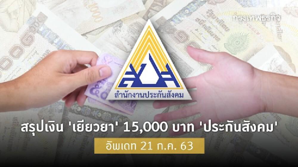 เช็คสิทธิ์ 'ประกันสังคม' มาตรา 33 รับ 'เงินเยียวยา' 15,000 บาท สรุปล่าสุด!  (21 ก.ค. 63)