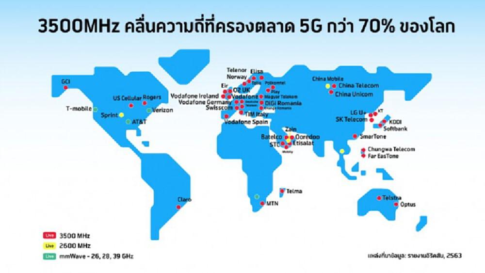 """""""ดีแทค""""หนุนคลื่น 3500จุดเปลี่ยนสำคัญโลกยุค """"5จี"""""""