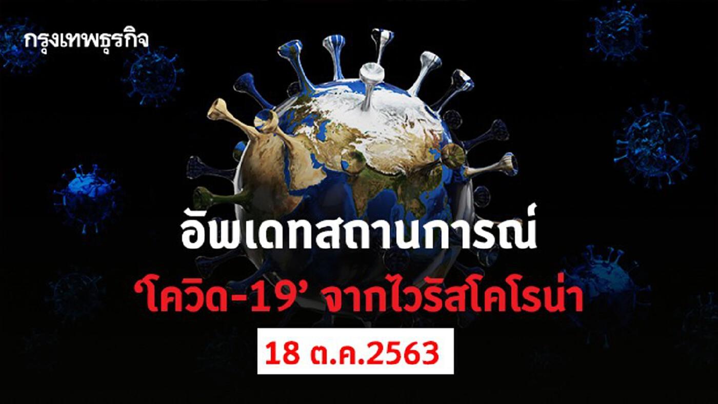 อัพเดทสถานการณ์ 'โควิด-19' วันที่ 18 ตุลาคม 2563