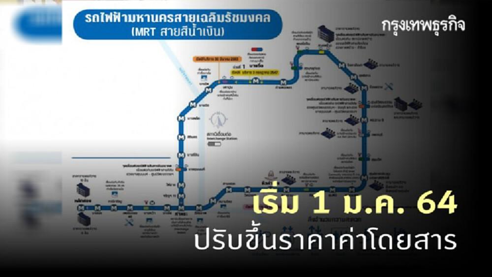 รฟม. ปรับขึ้นราคาค่าโดยสาร MRT สายสีน้ำเงิน เริ่ม 1 ม.ค. 64