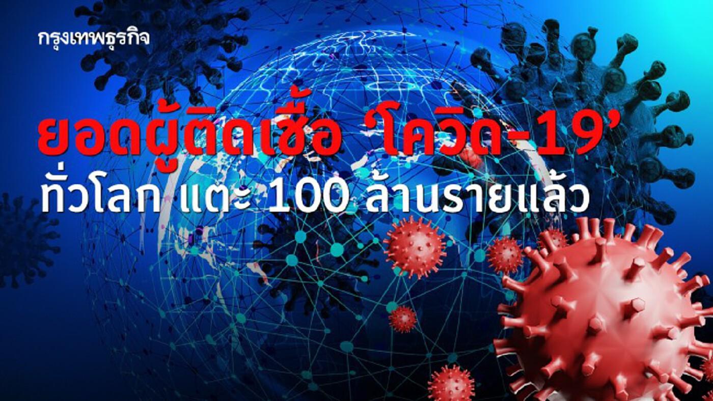 ยอดผู้ติดเชื้อ'โควิด-19' ทั่วโลก แตะ 100 ล้านรายแล้ว