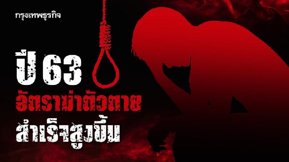 ช่วงปี 63 อัตราฆ่าตัวตายสำเร็จของคนไทยไต่ระดับขึ้น