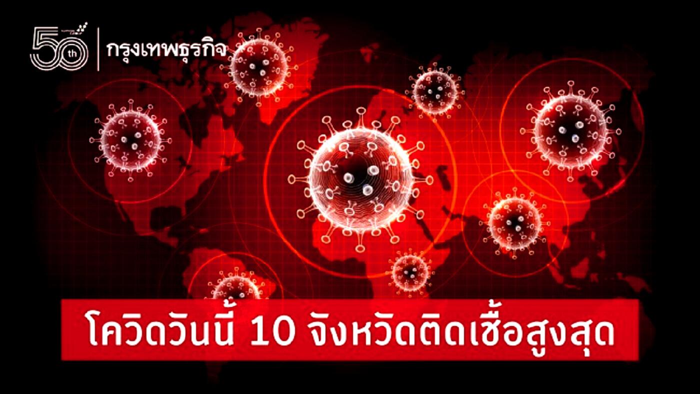 'โควิดวันนี้' 10 จังหวัดติดเชื้อสูงสุด กทม.ยอด 836 จับตาปริมณทล ชลบุรี สมุทรสาคร สงขลา