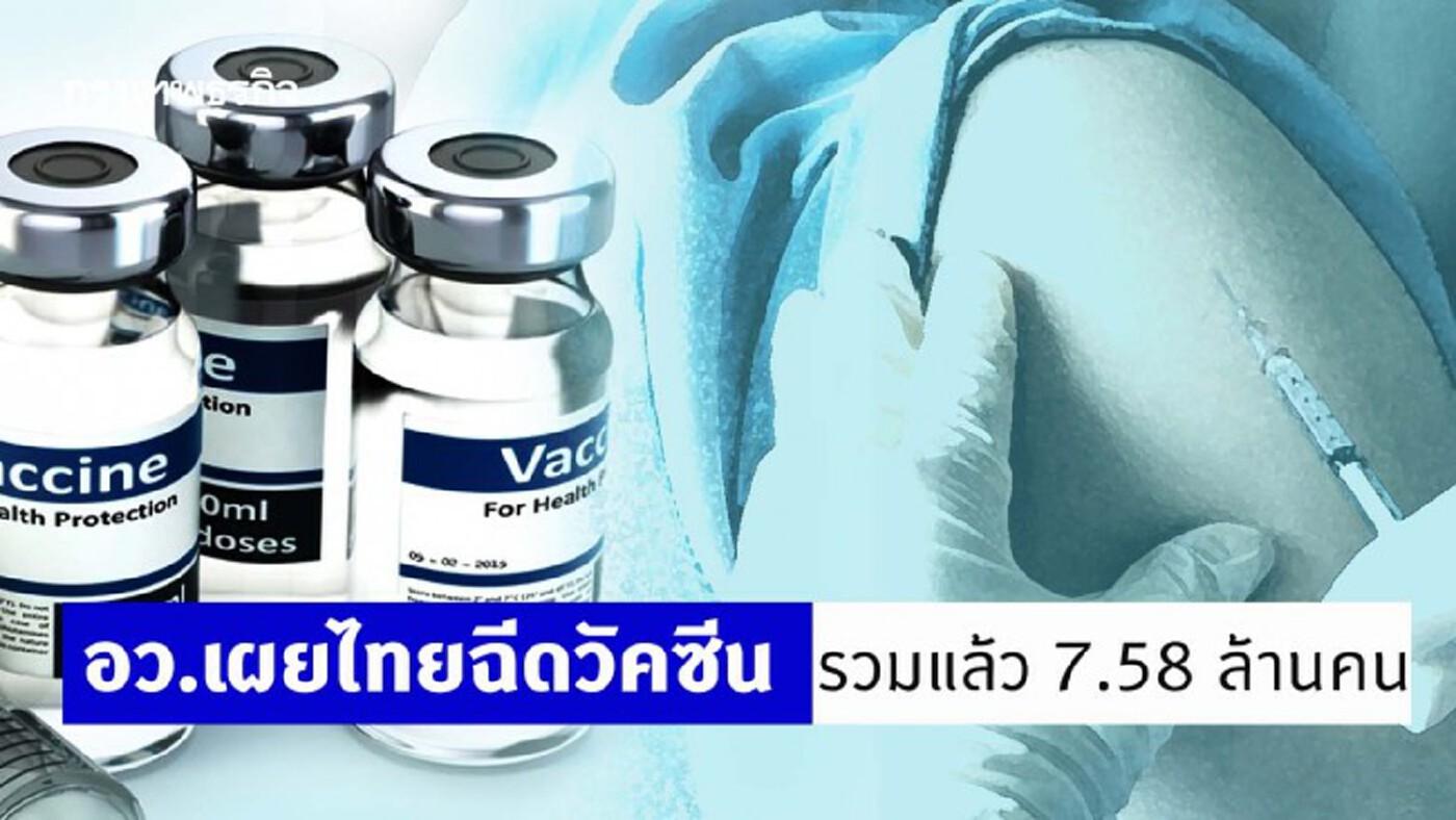 อว.เผยไทยฉีดวัคซีนรวมแล้ว 7.58 ล้านคน