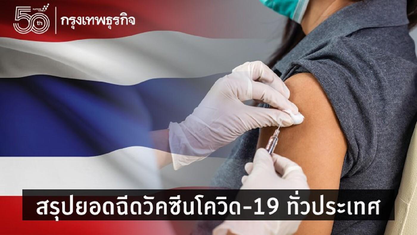 สรุปยอดฉีดวัคซีนโควิด-19 ทั่วประเทศ กว่า 8 ล้านโดส