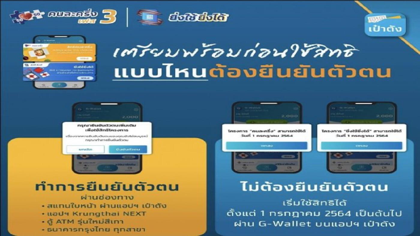 'กรุงไทย' ย้ำ 'คนละครึ่งเฟส3' ยืนยันตัวตน ก่อนใช้สิทธิ