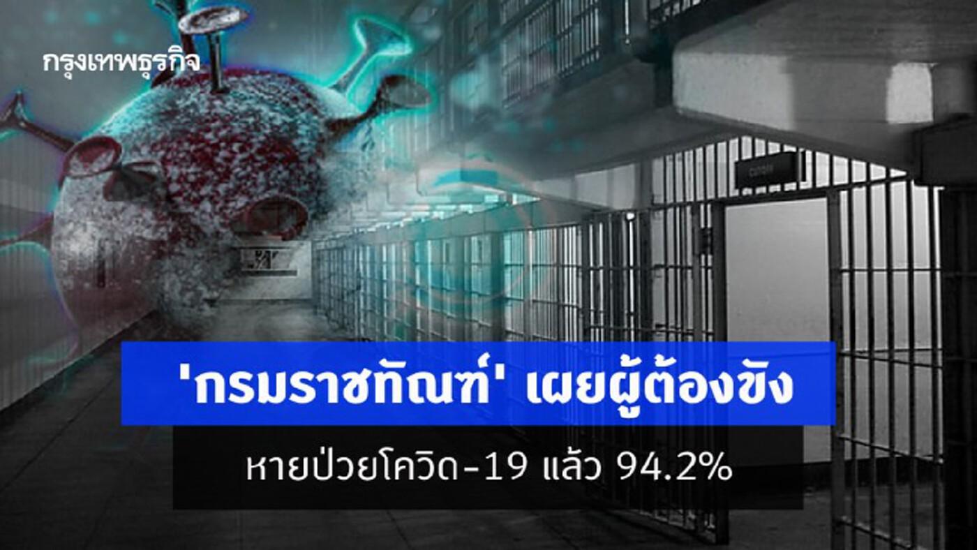 'กรมราชทัณฑ์' เผยผู้ต้องขังหายป่วยโควิด-19 แล้ว 94.2%