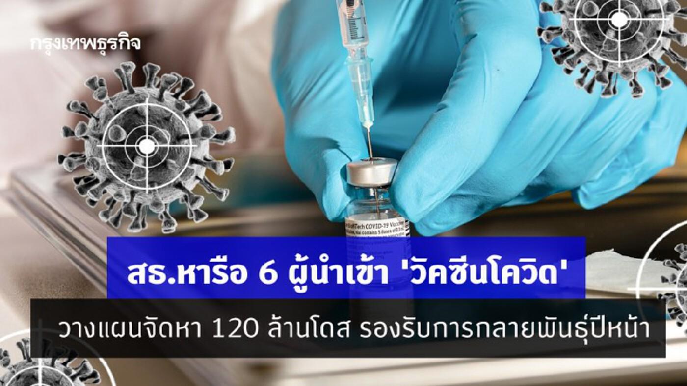 สธ.หารือ 6 ผู้นำเข้า 'วัคซีนโควิด' วางแผนจัดหา 120 ล้านโดส รองรับการกลายพันธุ์ปีหน้า
