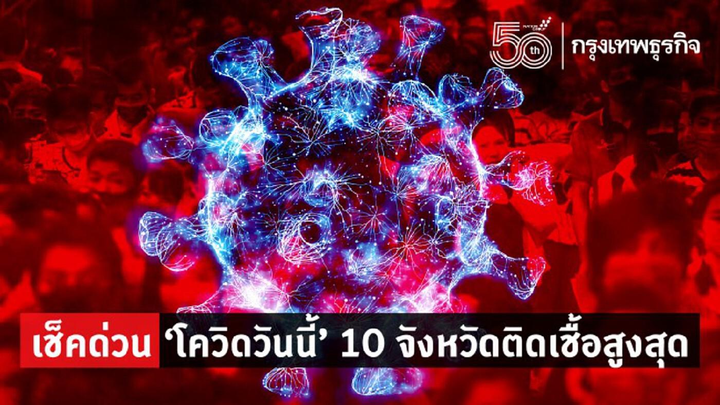 อัพเดท 'โควิดวันนี้' 10 จังหวัดติดเชื้อสูงสุด กทม. 2,573 จับตาชลบุรี นนทบุรี ระยอง