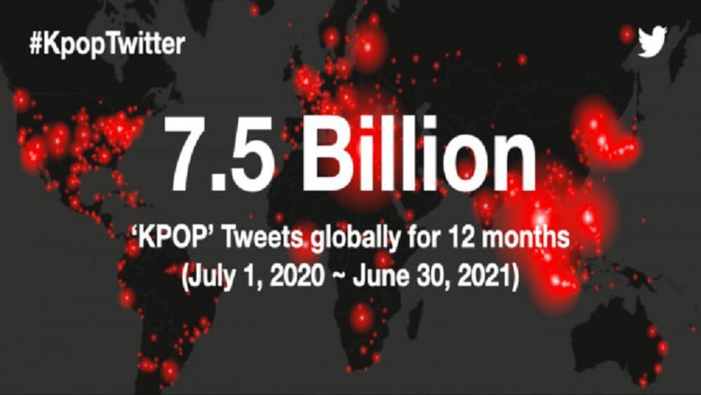 'K-pop' ทุบสถิติทวีตสูงสุดบน 'Twitter' นานกว่า 1 ทศวรรษ