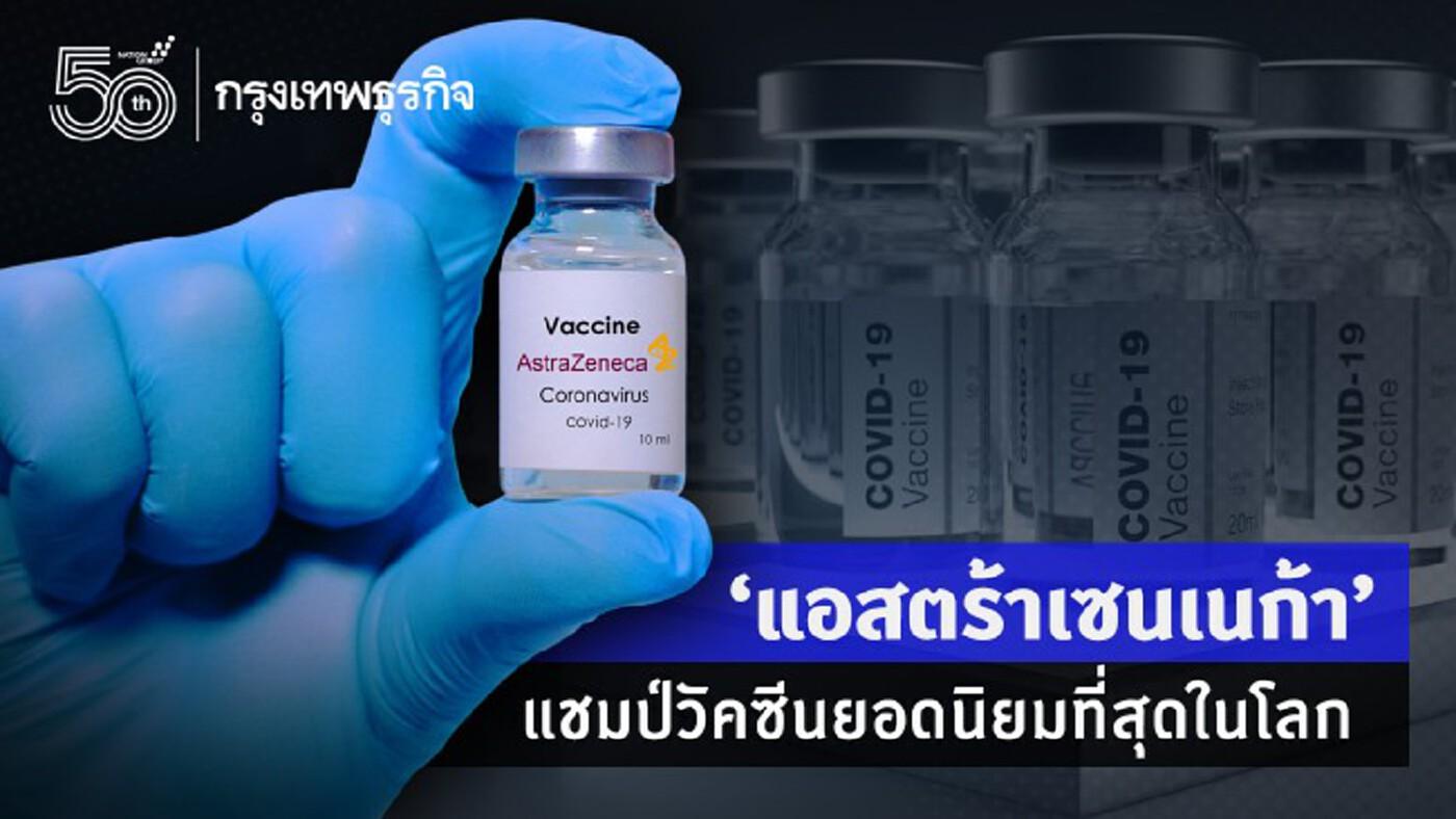 เปิดอันดับ 'วัคซีนโควิด' ยอดนิยมที่สุดในโลก