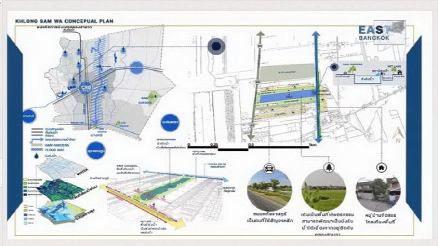 มูลนิธิคนรักเมืองมีนชง 'การจัดรูปที่ดิน' สร้างคลองระบายน้ำพื้นที่ฝั่งตะวันออก