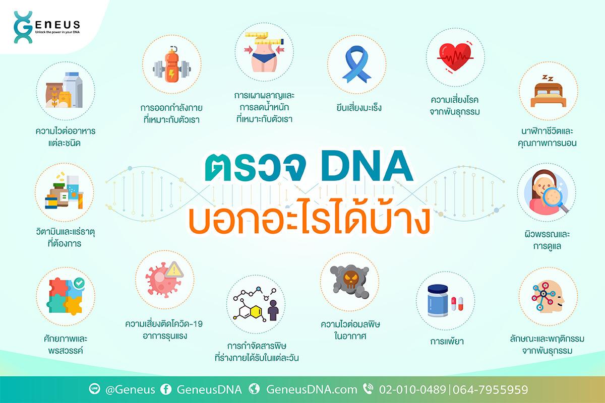 สุขภาพดี-มีพรสวรรค์ รู้ได้เมื่อวิเคราะห์ถึง DNA