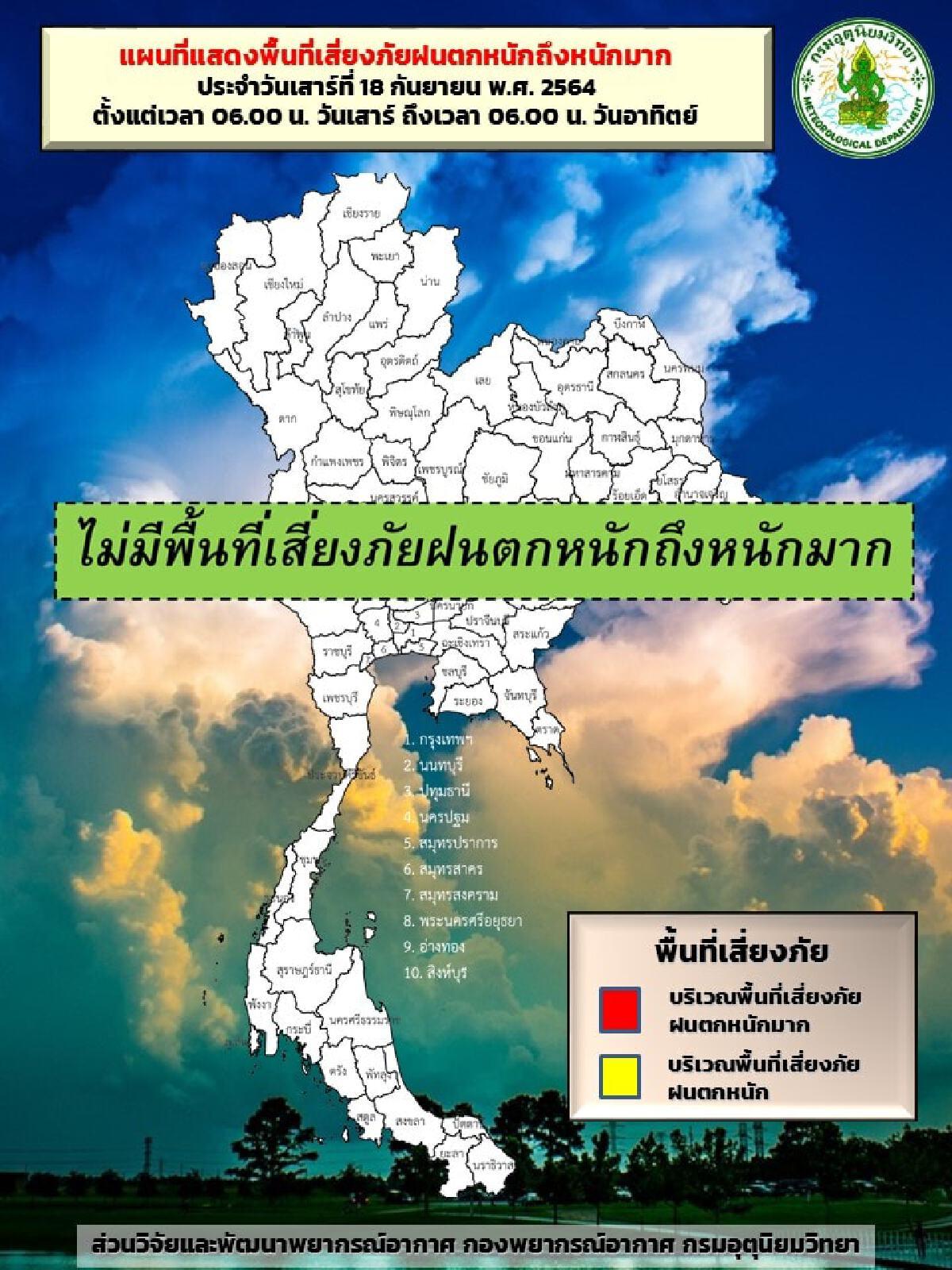 """""""พยากรณ์อากาศ"""" วันนี้ กรมอุตุฯ ชี้ ประเทศไทยฝนลดลง กทม.มีฝนแค่ 30%"""