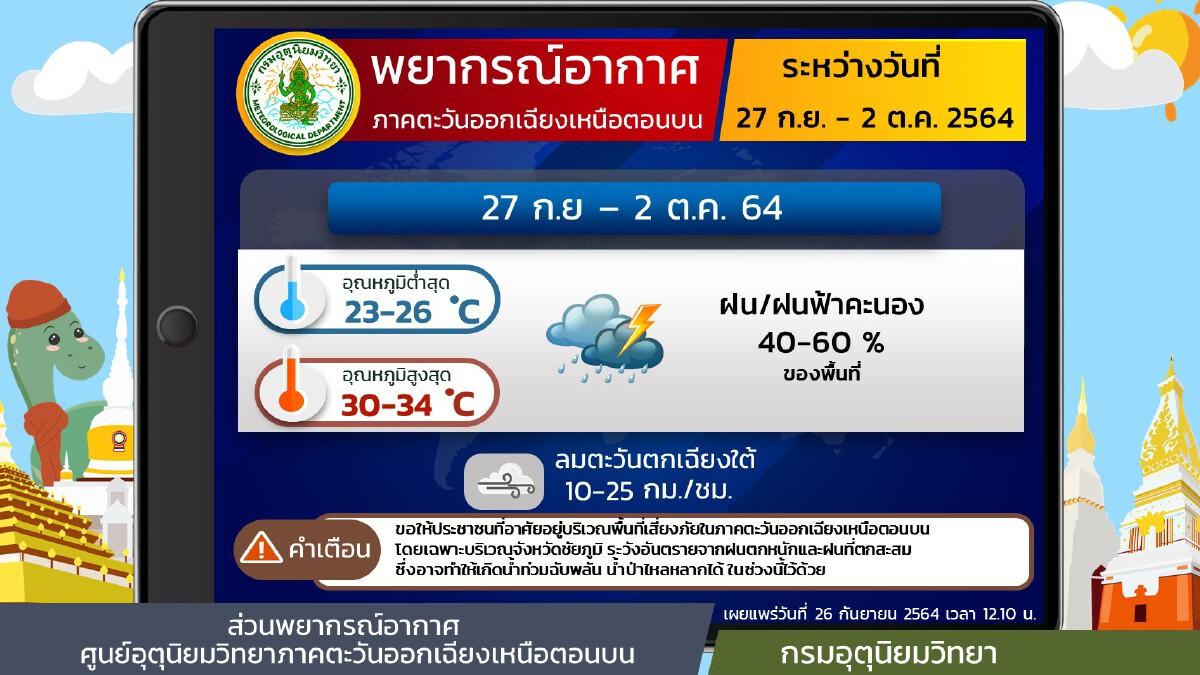 """""""กรมอุตุนิยมวิทยา"""" เตือนไทยยังคงมีฝนตกต่อเนื่อง และฝนตกหนักถึงหนักมาก"""
