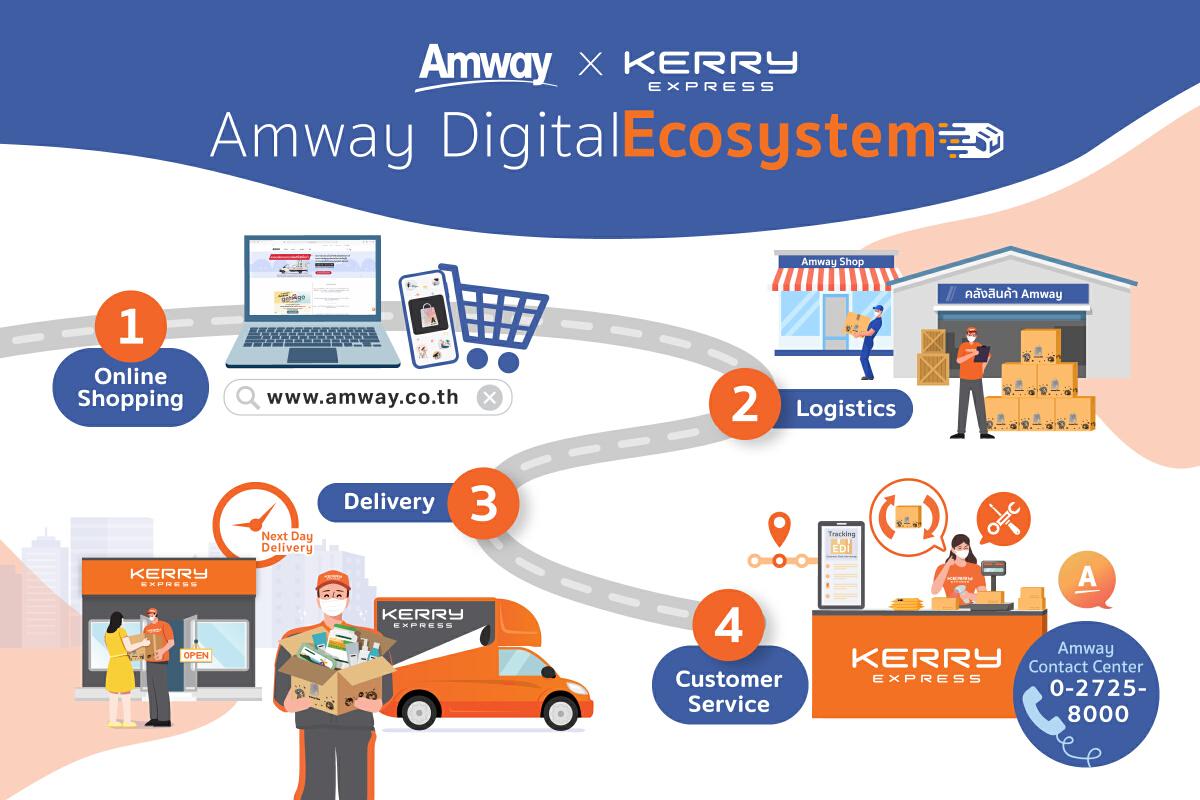 แอมเวย์จับมือ Kerry Express ทำ Last Mile Delivery ดันแผน Amway Digital Ecosystem