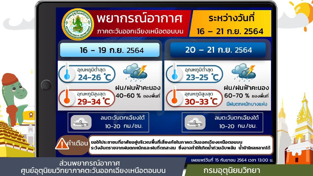 """""""กรมอุตุนิยมวิทยา"""" เตือนไทยตอนบนมีฝนตกต่อเนื่อง-ฝนตกหนักบางแห่ง"""