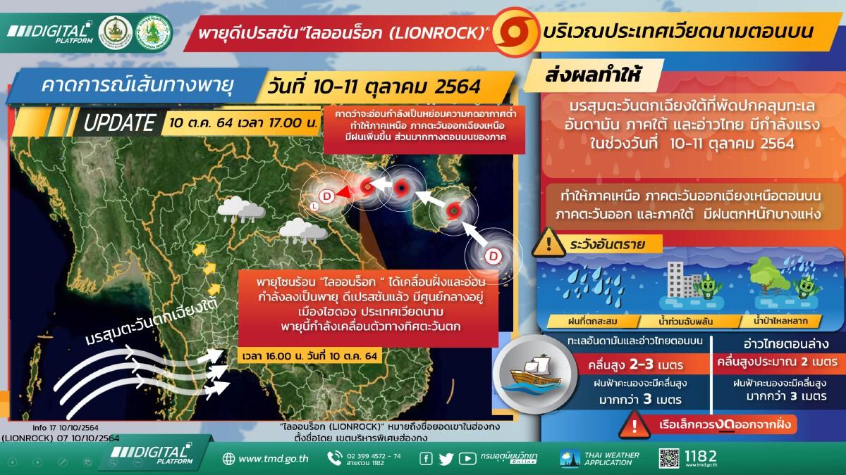 """""""กรมอุตุนิยมวิทยา"""" เตือนไทยมีฝนเพิ่มขึ้น กับมีฝนตกหนักถึงหนักมากบางแห่ง"""