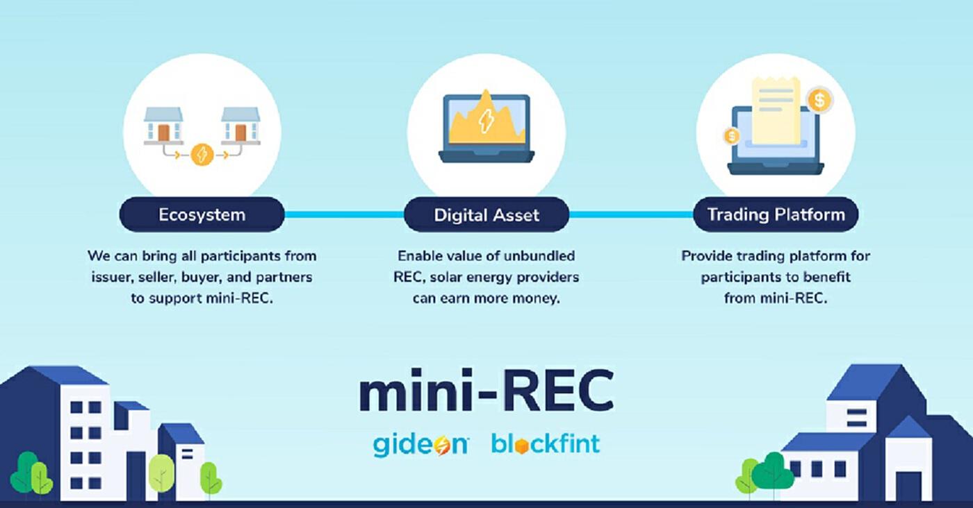 MINI REC ปลดล็อคให้ทุกคนสามารถมีส่วนร่วมในการใช้พลังงานสะอาดได้