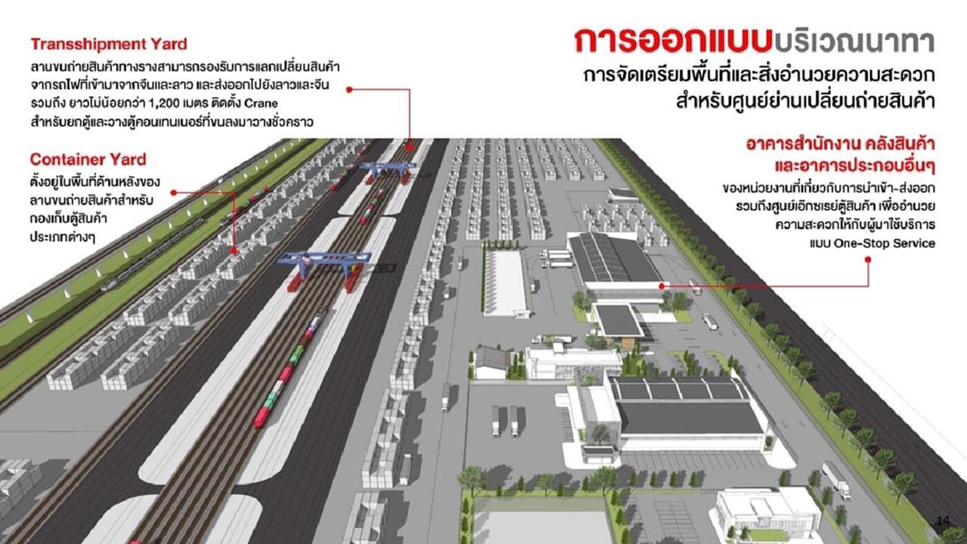 กรมขนส่งทางรางถกแผนเชื่อมรถไฟไทย - ลาว - จีน ดันหนองคายฮับการขนส่ง