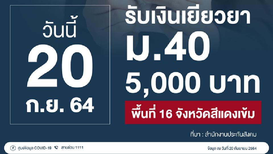 เงินเยียวยาประกันสังคม มาตรา 40 กลุ่ม 16 จังหวัด เช็ค www.sso.go.th รับเยียวยา 5,000 บาท