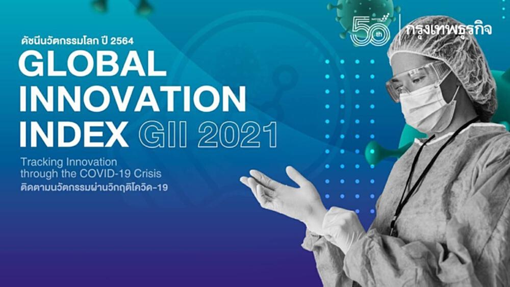 """""""ไทย"""" ไต่อันดับ 43 ดัชนีนวัตกรรมโลก ขยับขึ้น 1 อันดับจากปี 63"""