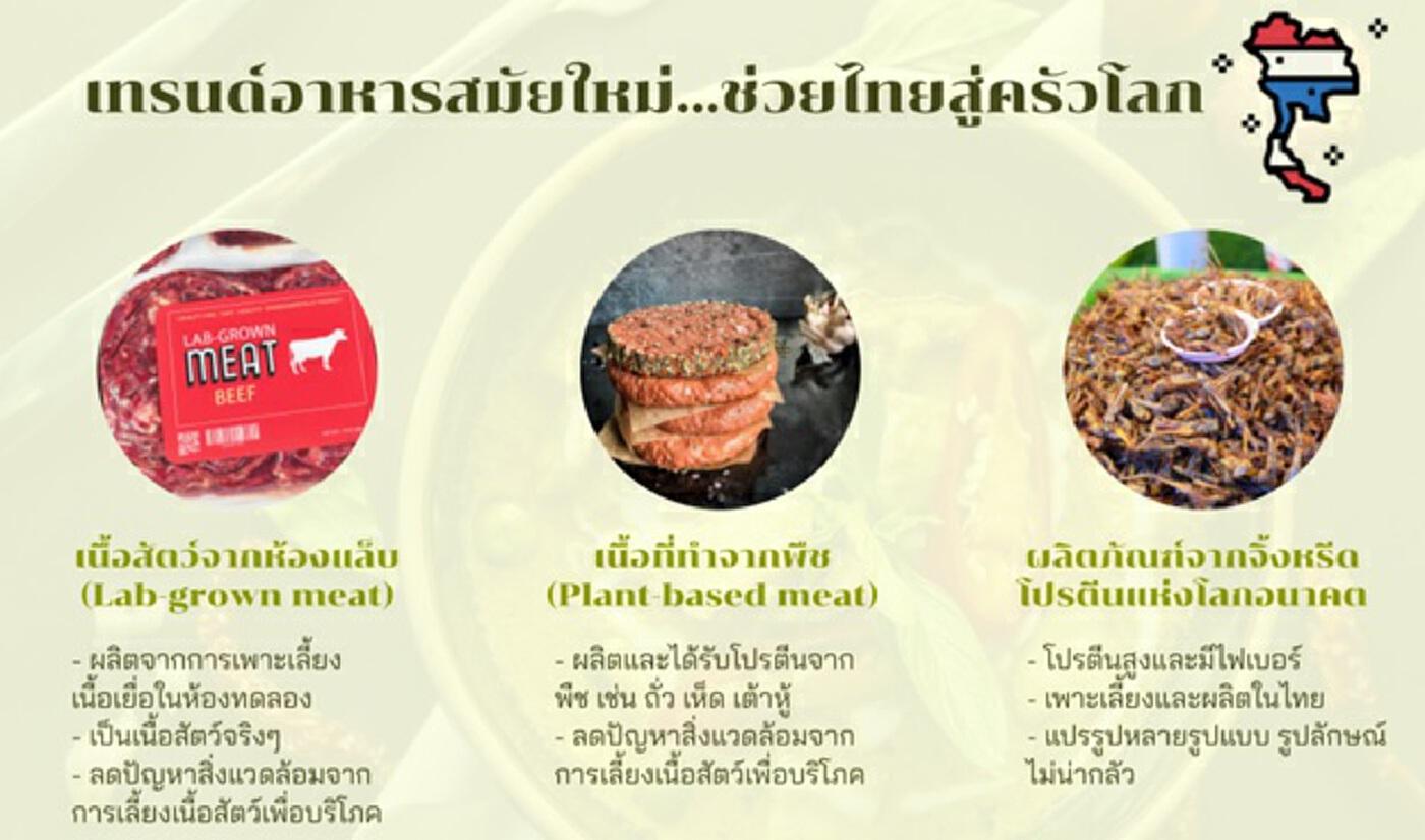 เทรนด์อาหารสมัยใหม่ ช่วยไทยสู่ครัวโลก   คิดอนาคต