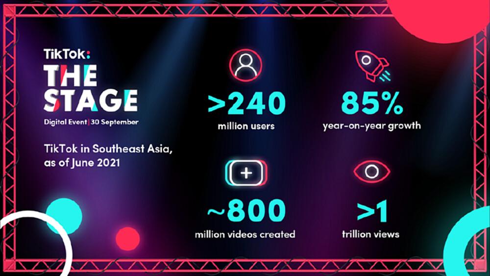 เปิดอินไซต์ คอนเทนท์บน TikTok กับผู้ใช้ 240 ล้านคนในเอเชียตะวันออกเฉียงใต้