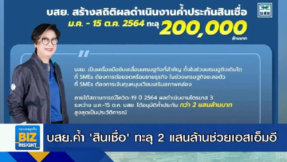 บสย.ค้ำ 'สินเชื่อ' ทะลุ 2 แสนล้านช่วยเอสเอ็มอี