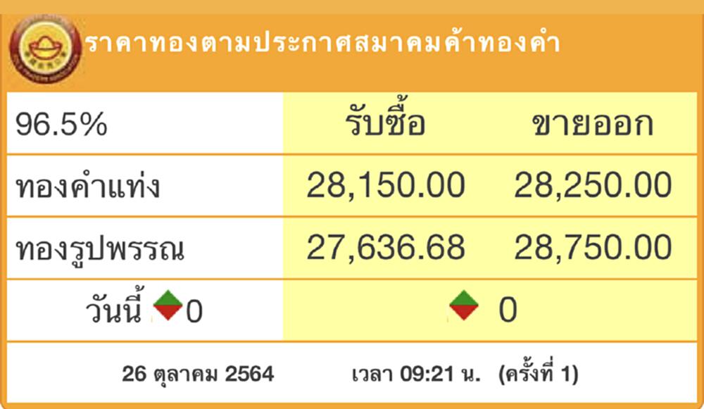 ราคาทองวันนี้ (26 ต.ค.) เปิดตลาดทรงตัว
