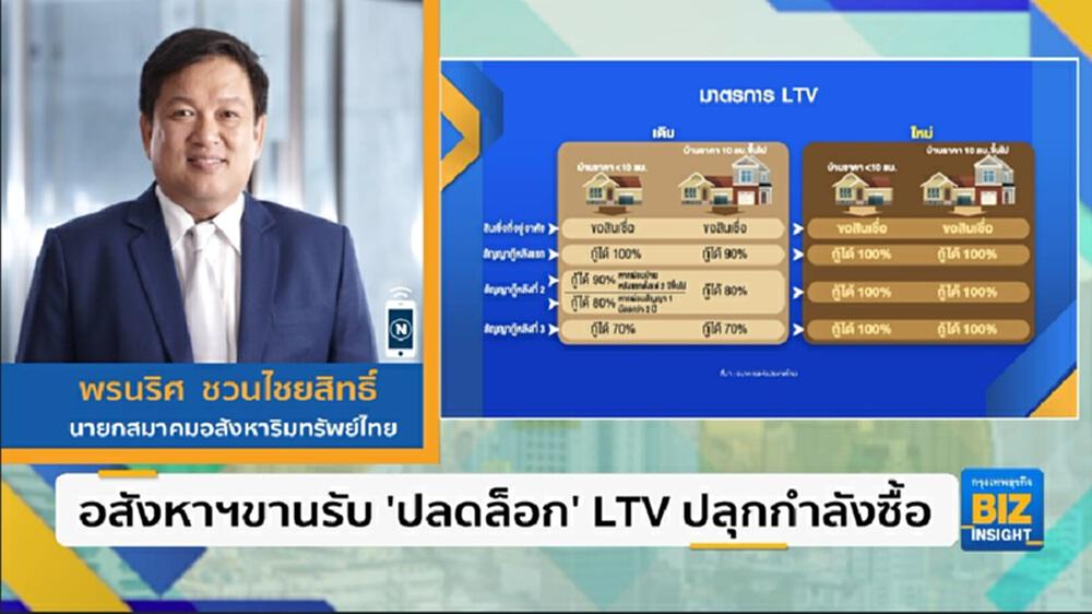 อสังหาฯขานรับ 'ปลดล็อก' LTV ปลุกกำลังซื้อ